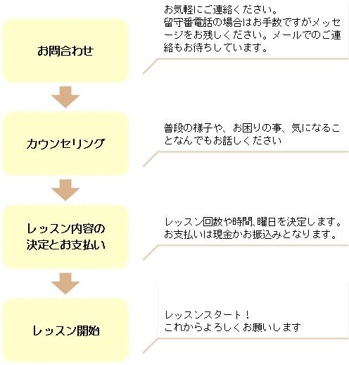 lesson1-2